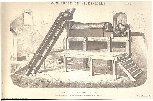 Gravures du catalogue Fives Lille_24